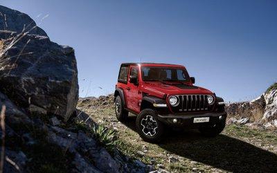 Jeep Wrangler Recon, una serie speciale ...